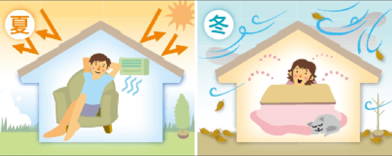 充填断熱と外張り断熱の比較